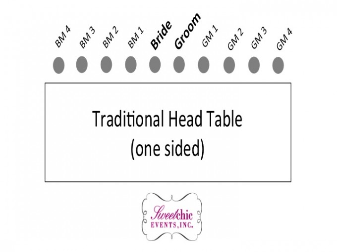 Traditional Head Table layout Sweetchic Events