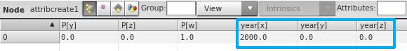 Type: Vector  year 어트리뷰트에 세 개의 실수로 이루어진 벡터값이 저장된다.