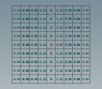 X축 양의 방향으로 갈수록 xpos 값이 커짐을 알 수 있다.