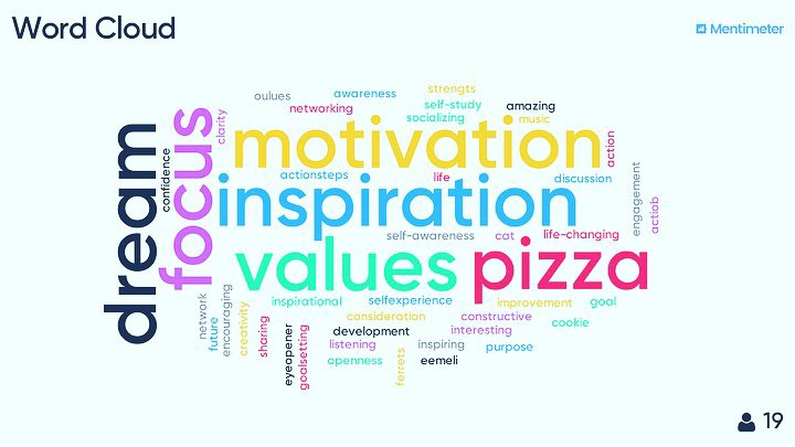 In the end of the event we gathered words related to the event and the learnings. You cannot underestimate the power of pizza though…