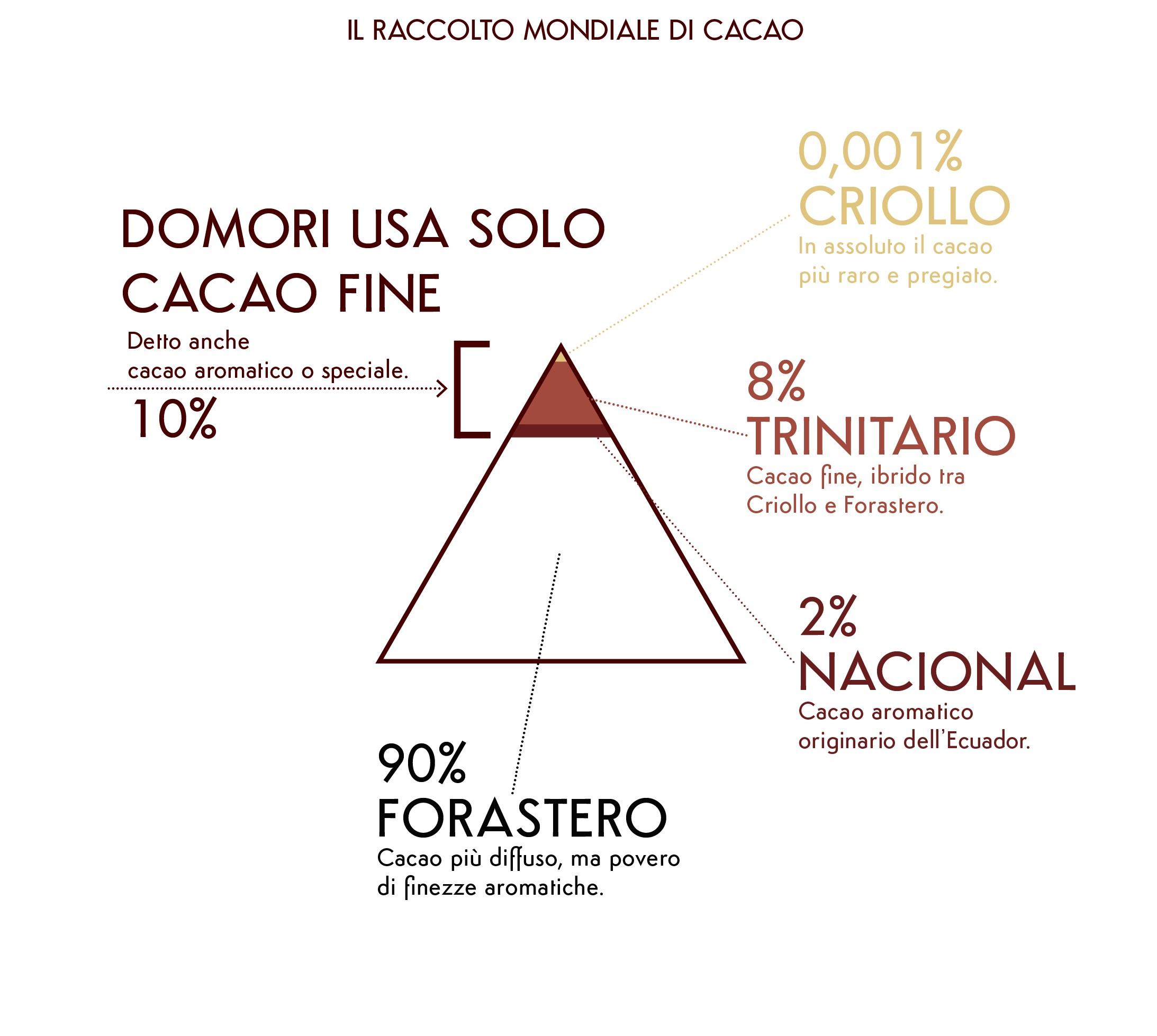 piramide_modificata-01-dettagli.jpg