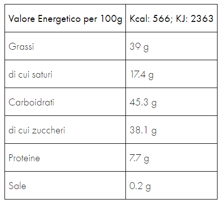 tabella nutrizionale 2.png
