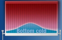 Cold Spots.jpg