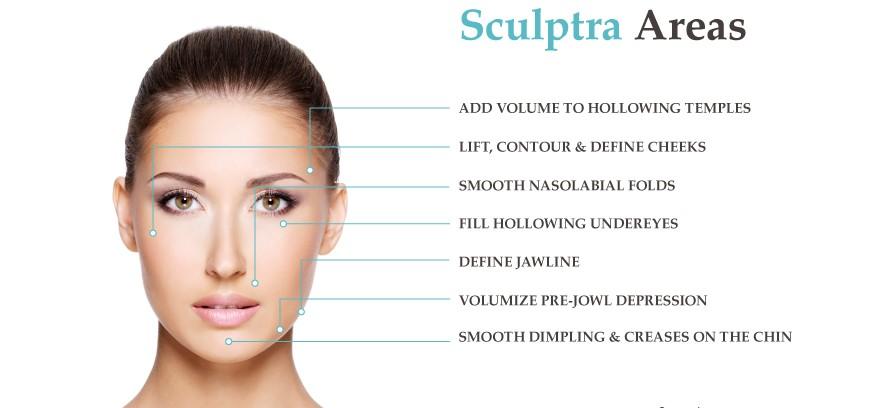 sculptra-nyc-expert-imjecter-genevieve-vielbig-nurse-gigi.jpg