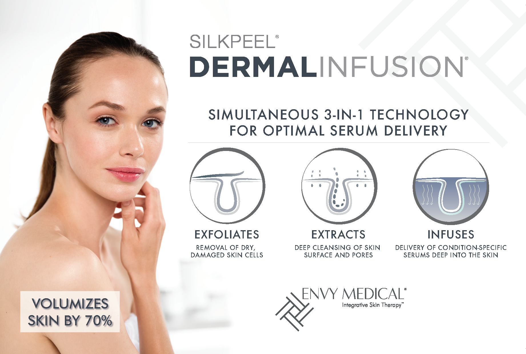 silkpeel-nyc-cost.png