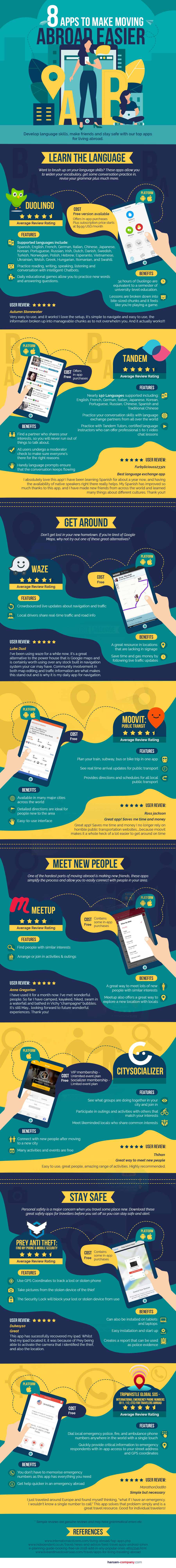Immigrant Report - hansen infographic - 8-apps-to-make-moving-abroad-easier.jpg