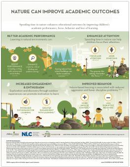 Children&NatureNetwork.png
