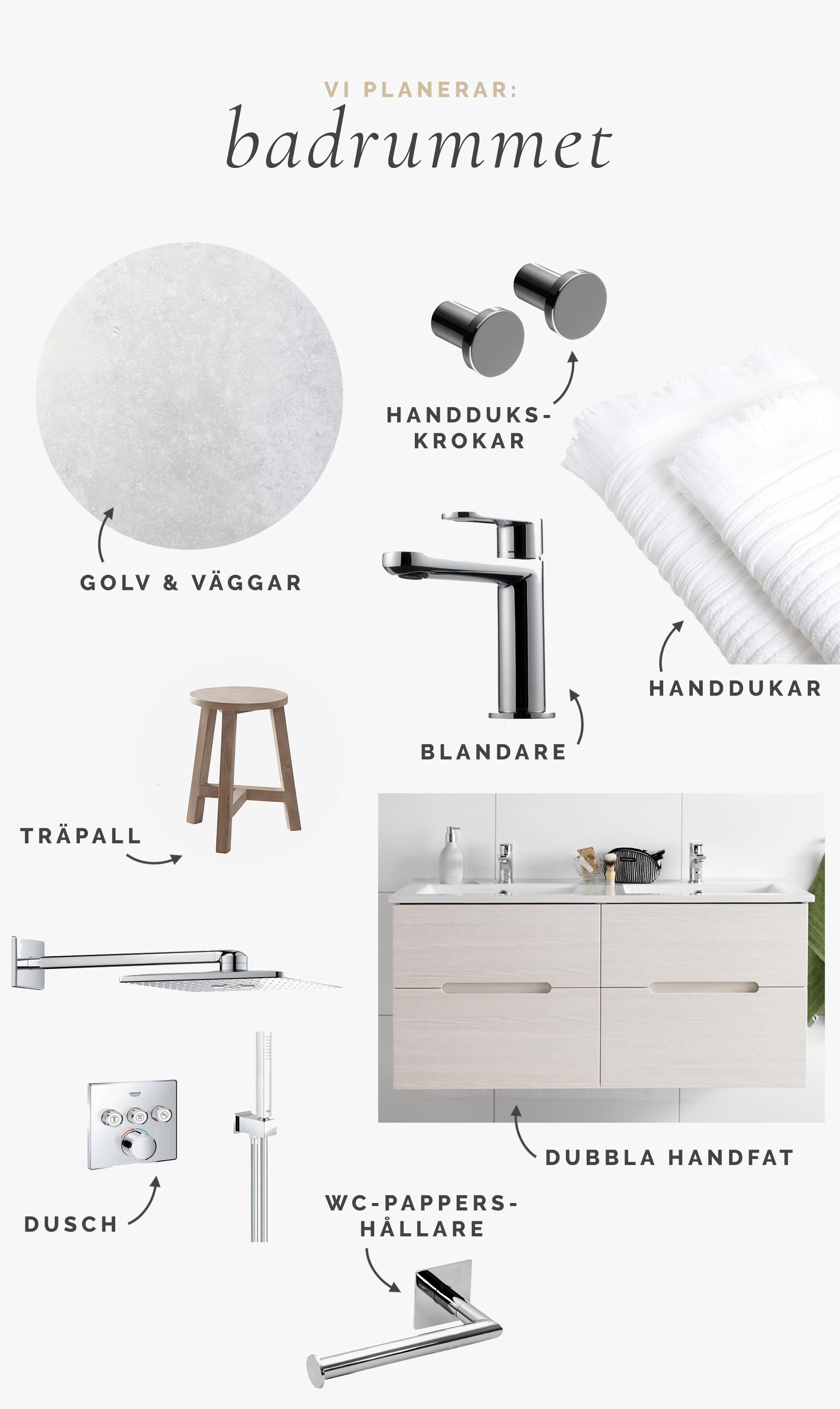 Vår Badrumsplan | Vi bygger ett hus! | By Sandramaria | Skandinavisk inredning | Minimalistiskt badrum