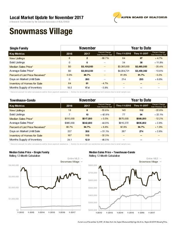 Snowmass-Village.jpg