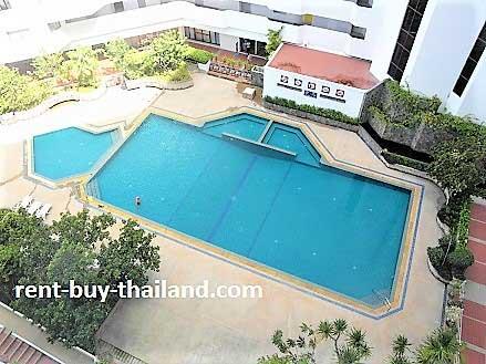 Property for sale Pattaya