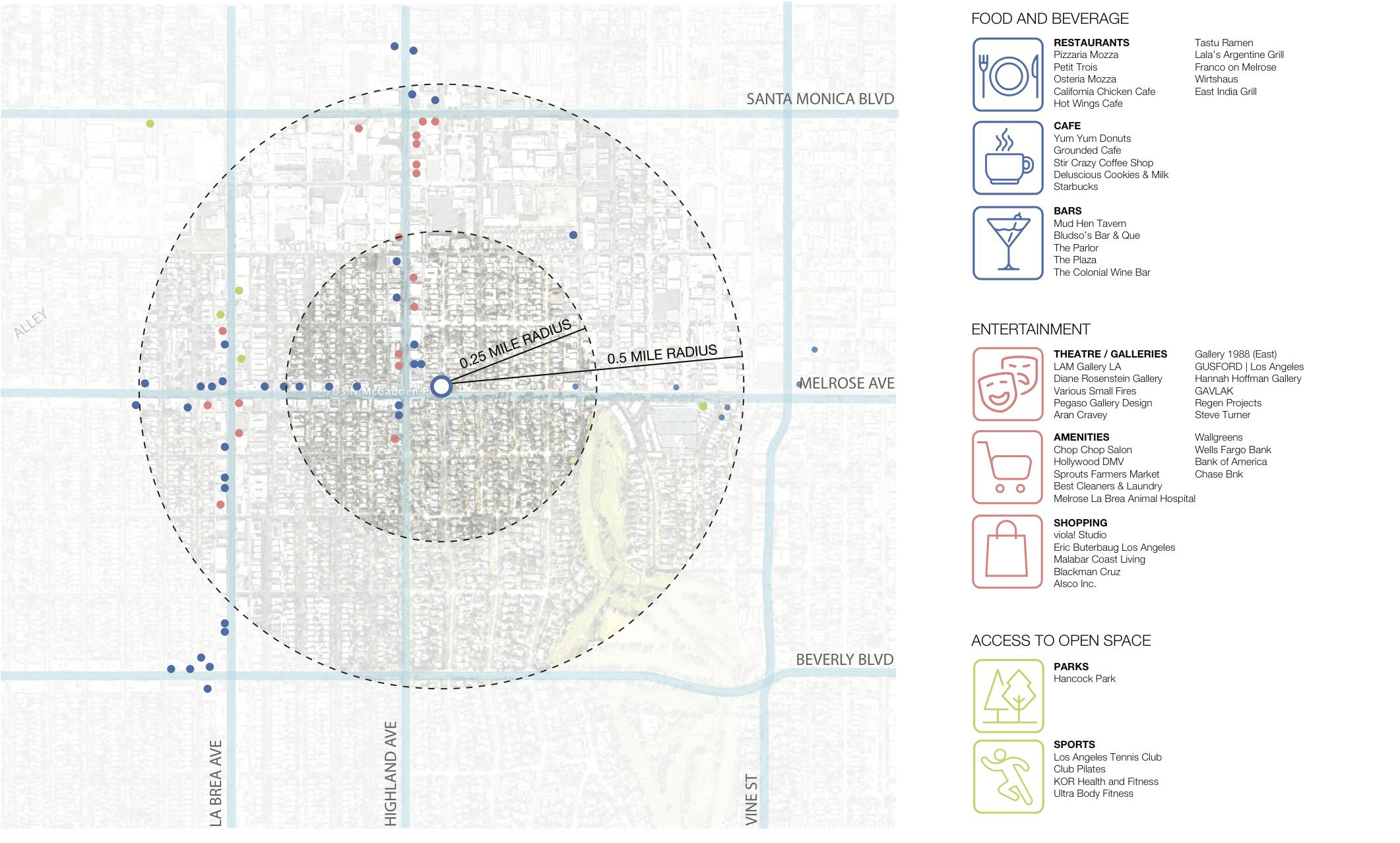Location + neighborhood amenities