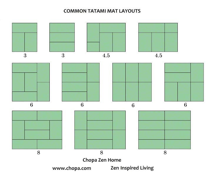 Also inspiration from: http://www.tatami.ca/tatami-mat-layouts