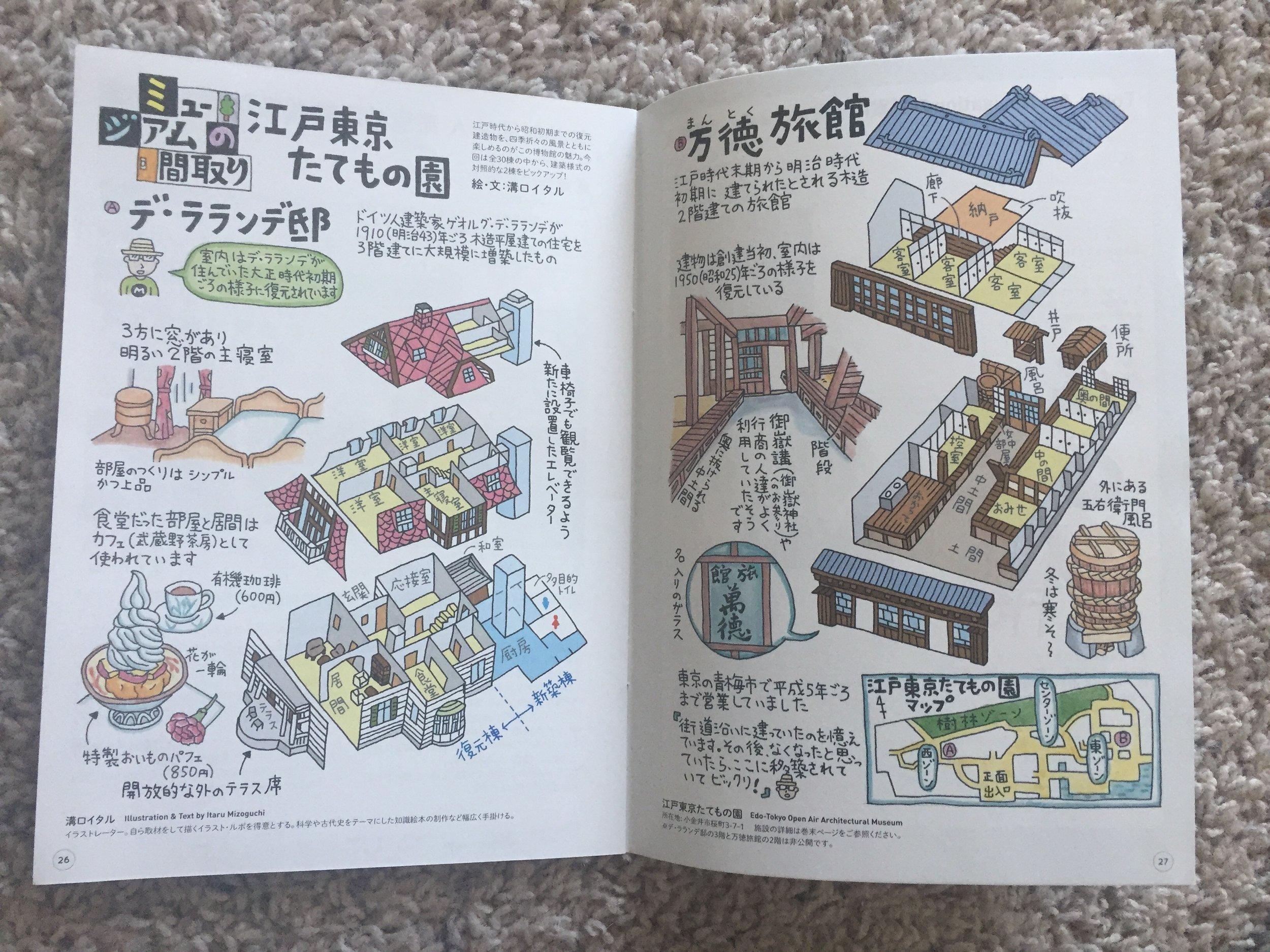 Inside fun map