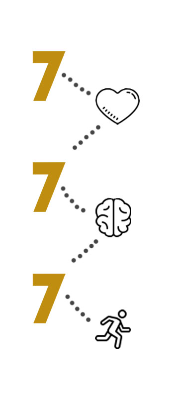 seven practices.jpg