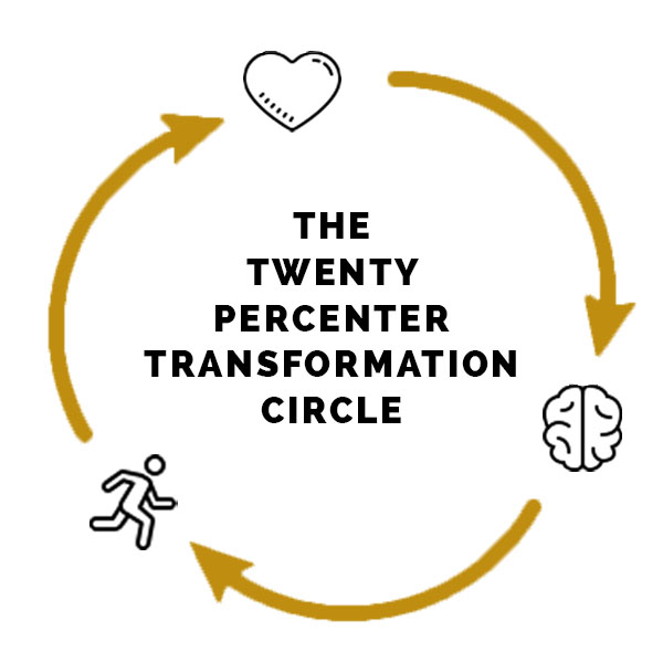 twenty percenter transformation circle.jpg