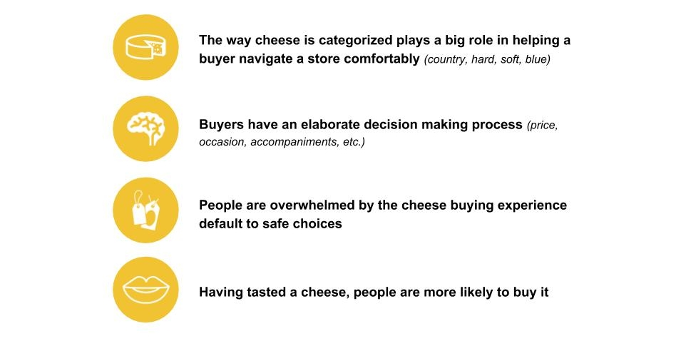 Cheese_Insights_R2 (5).jpg