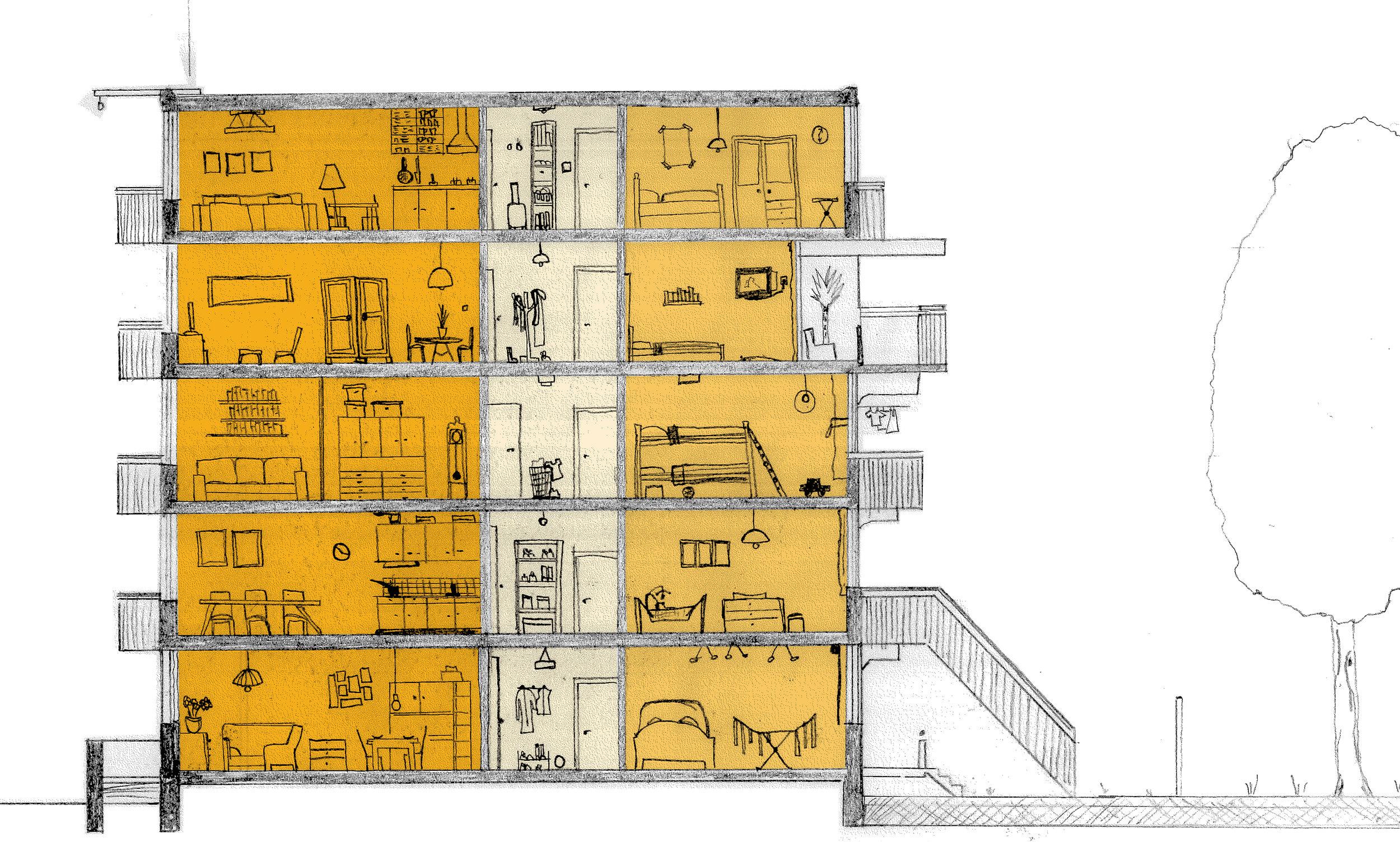 doorsnede met de indeling van de appartementen in het Rottekwartier