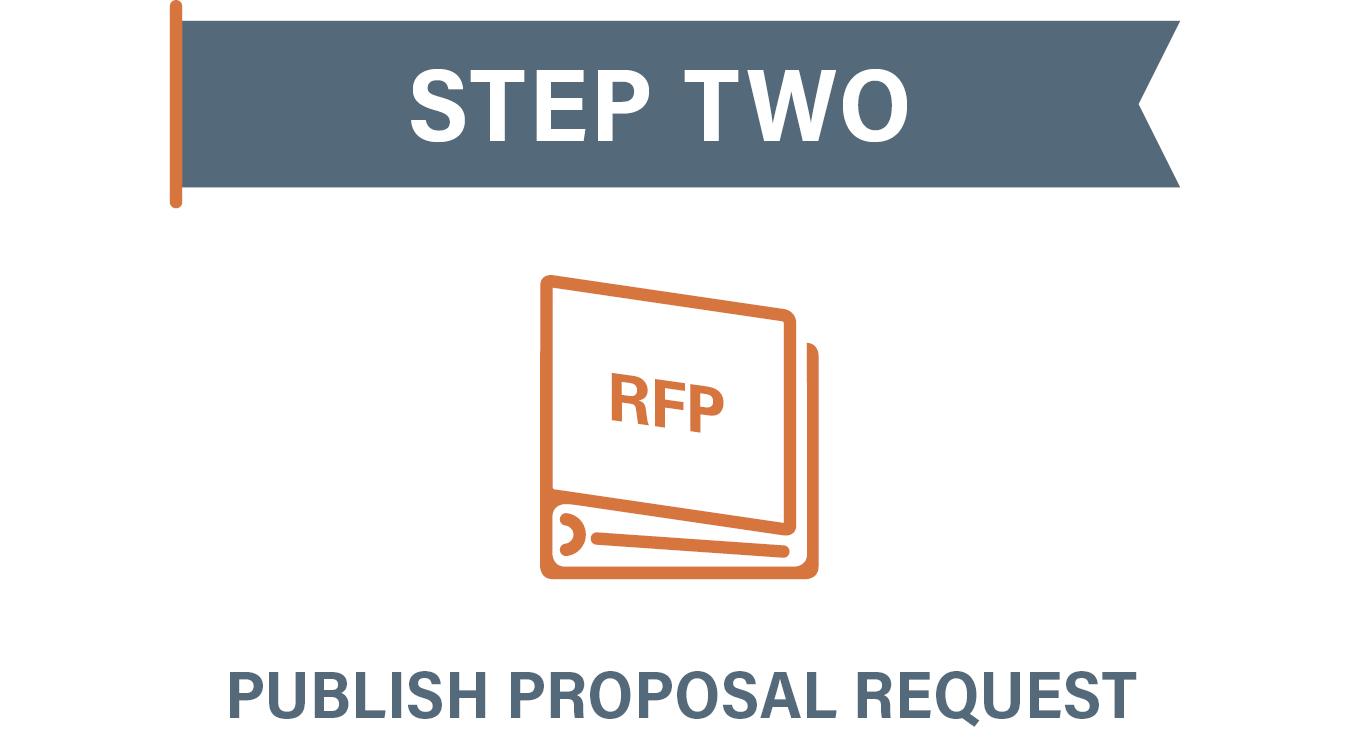 Step 2 Publish Proposal Request
