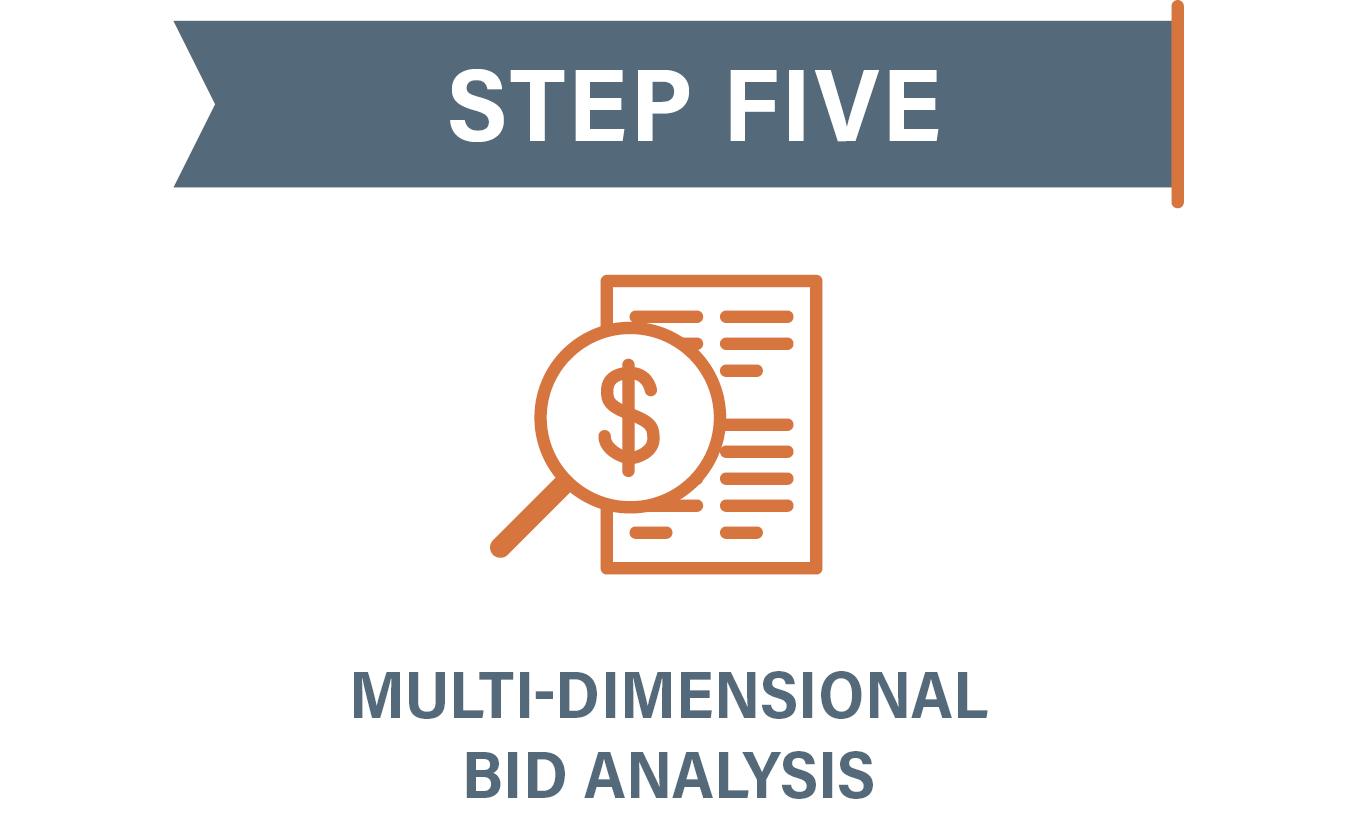 Step 5 Multi-Demensional Bid Analysis
