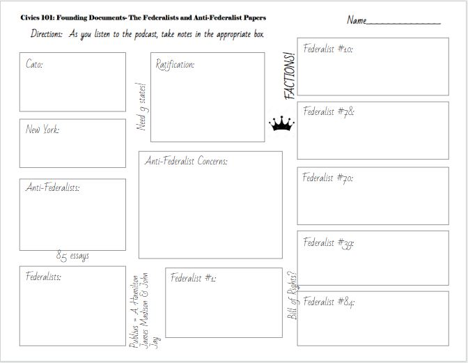 The Federal In Federalism Worksheet Answers - Worksheet List