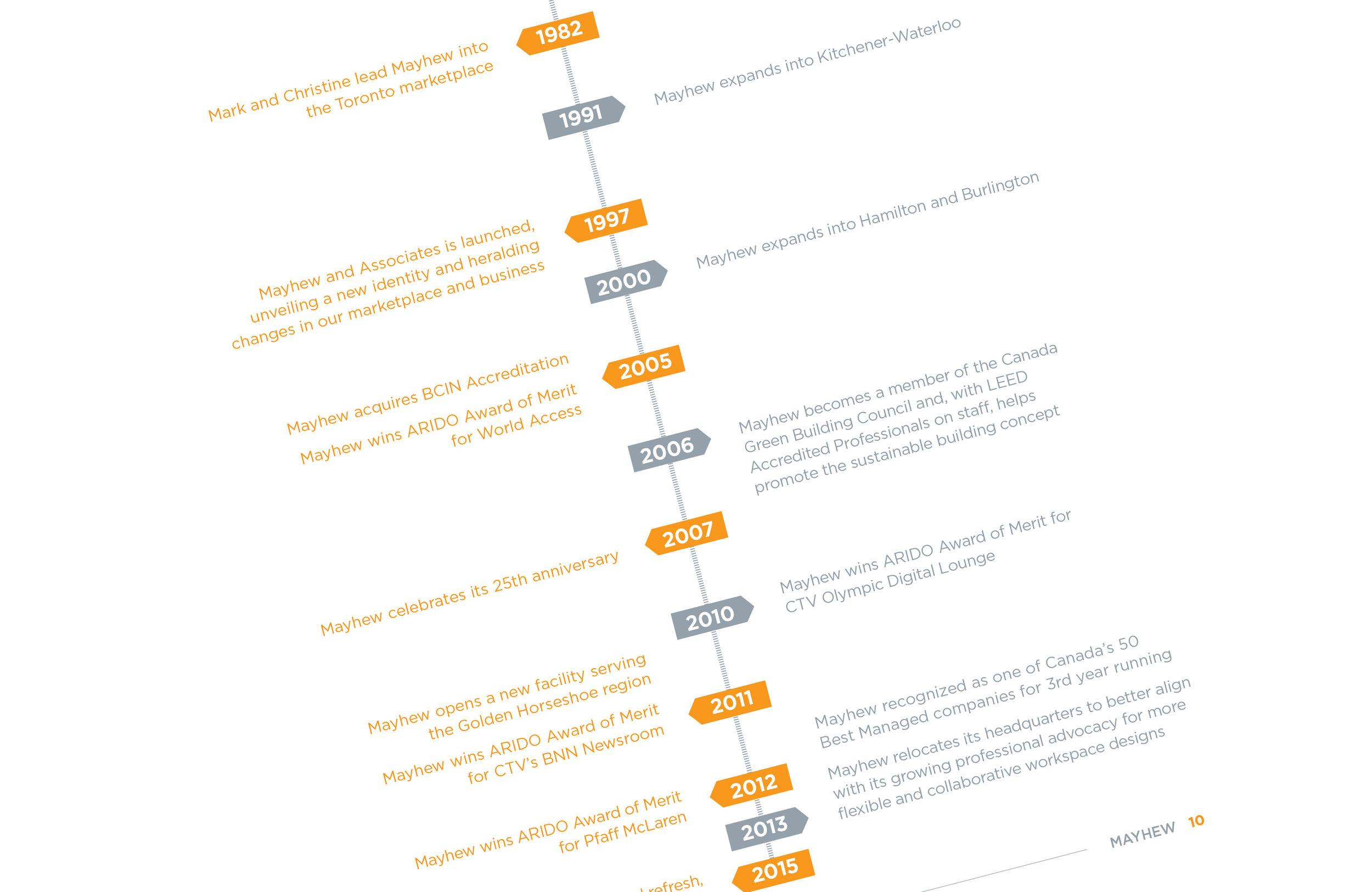 Mayhew-presentation_06-10.jpg