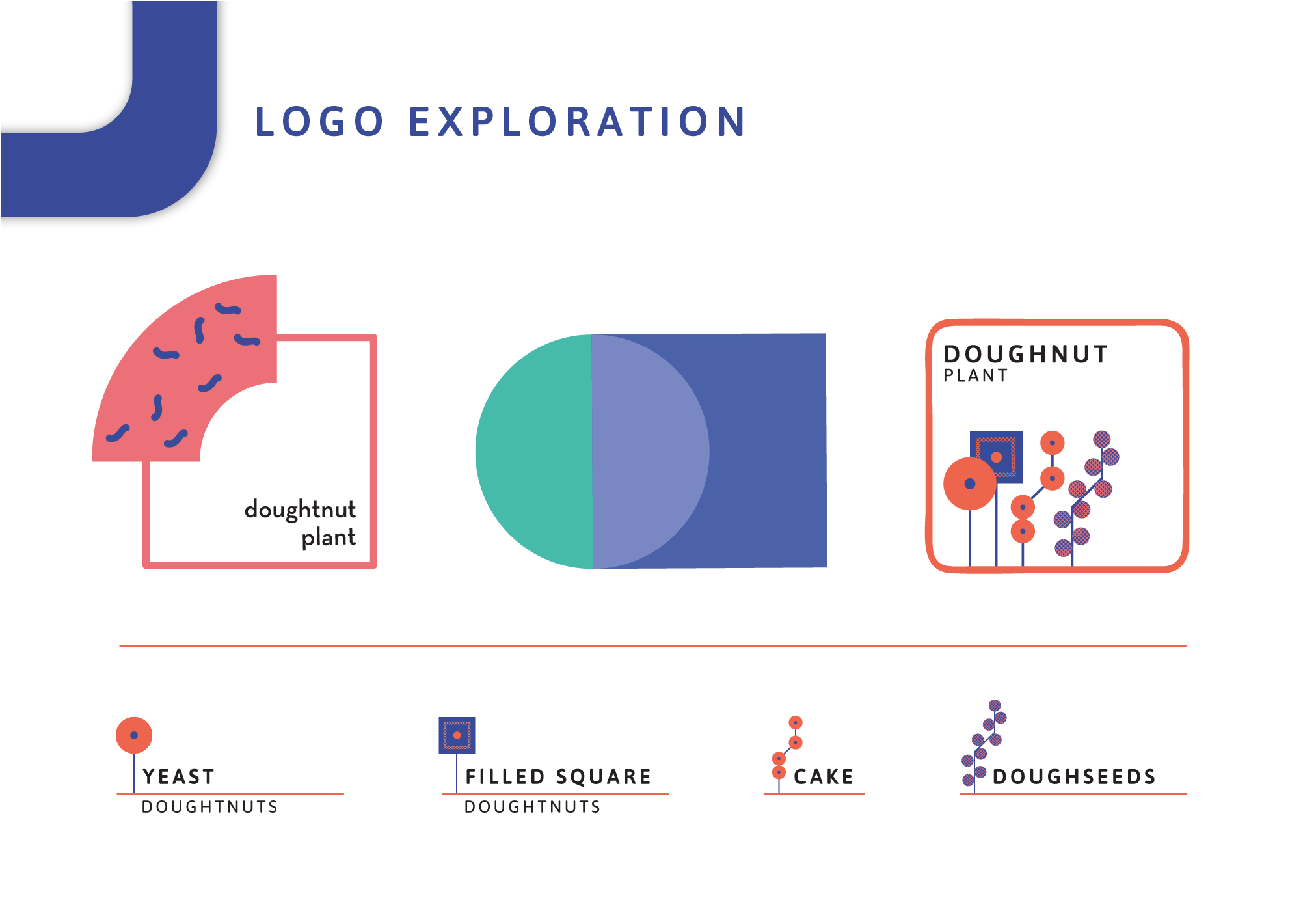 Logo Exploration + Menu icons