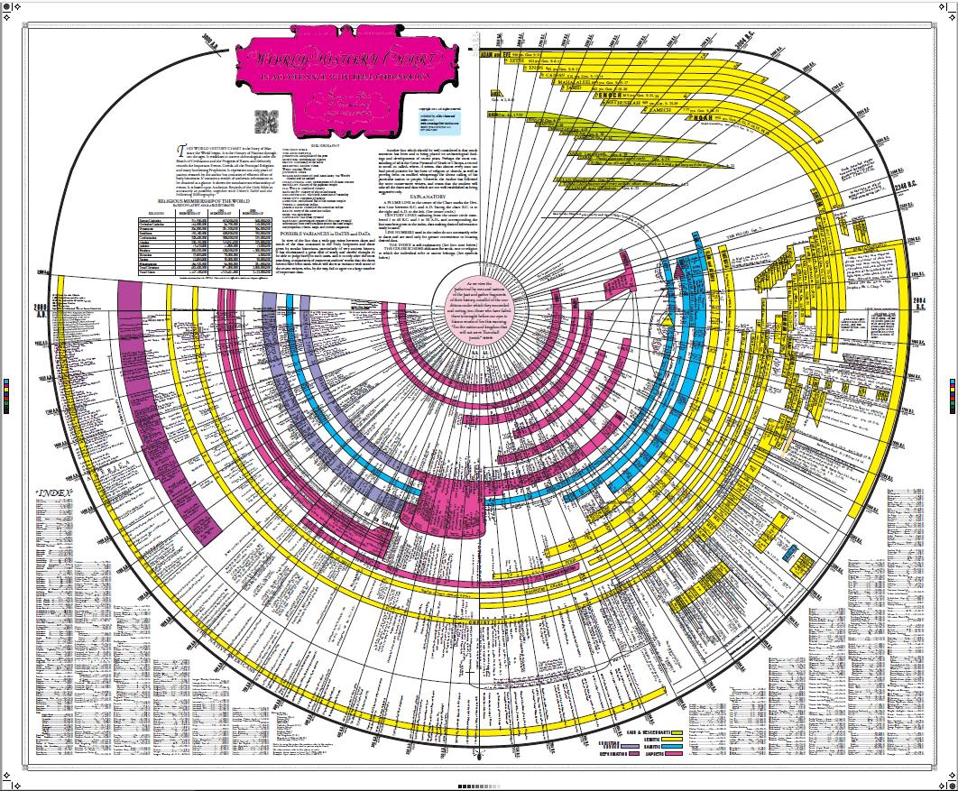 timeline-full-image-opt.png