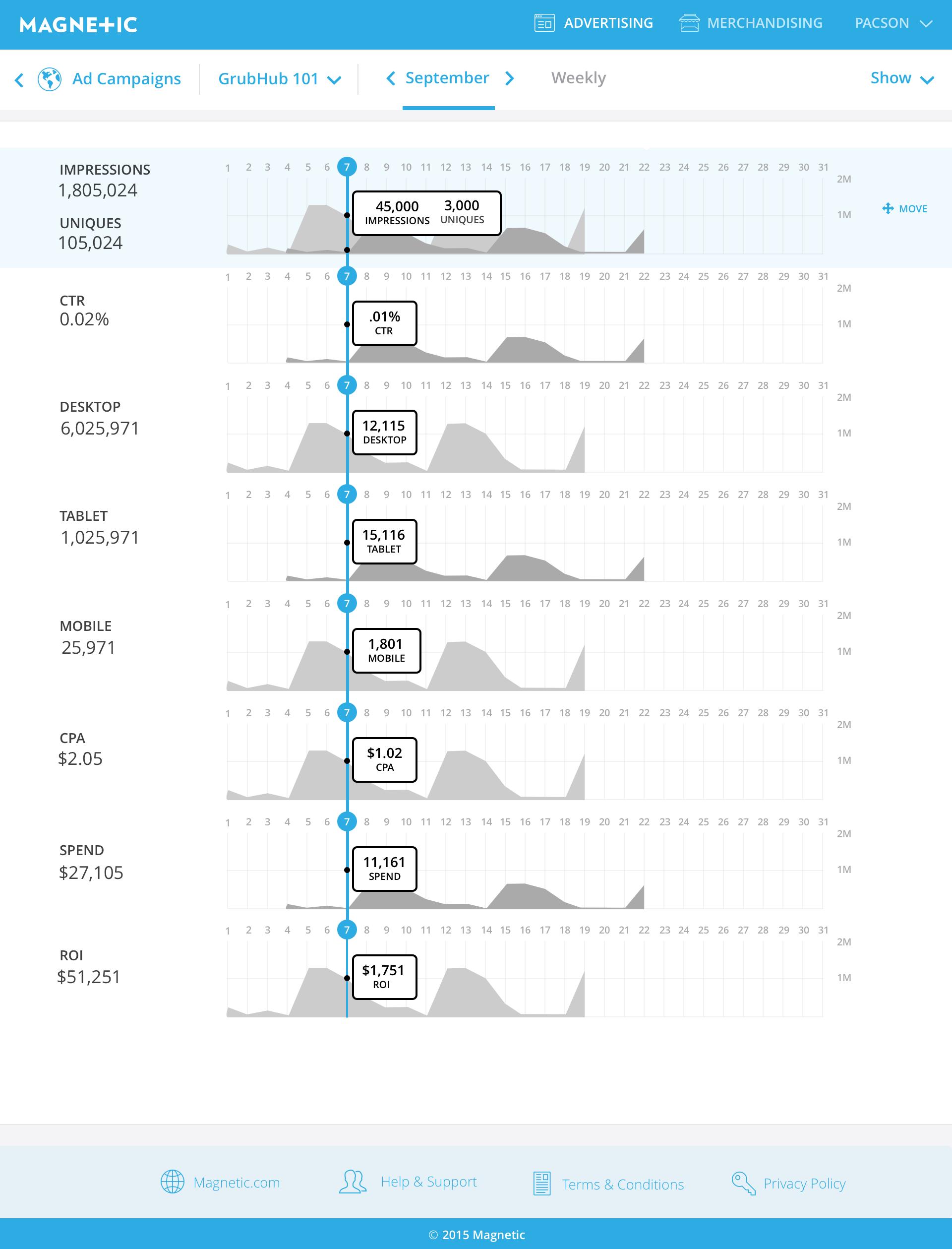 Dashboard (Charts) Copy.png