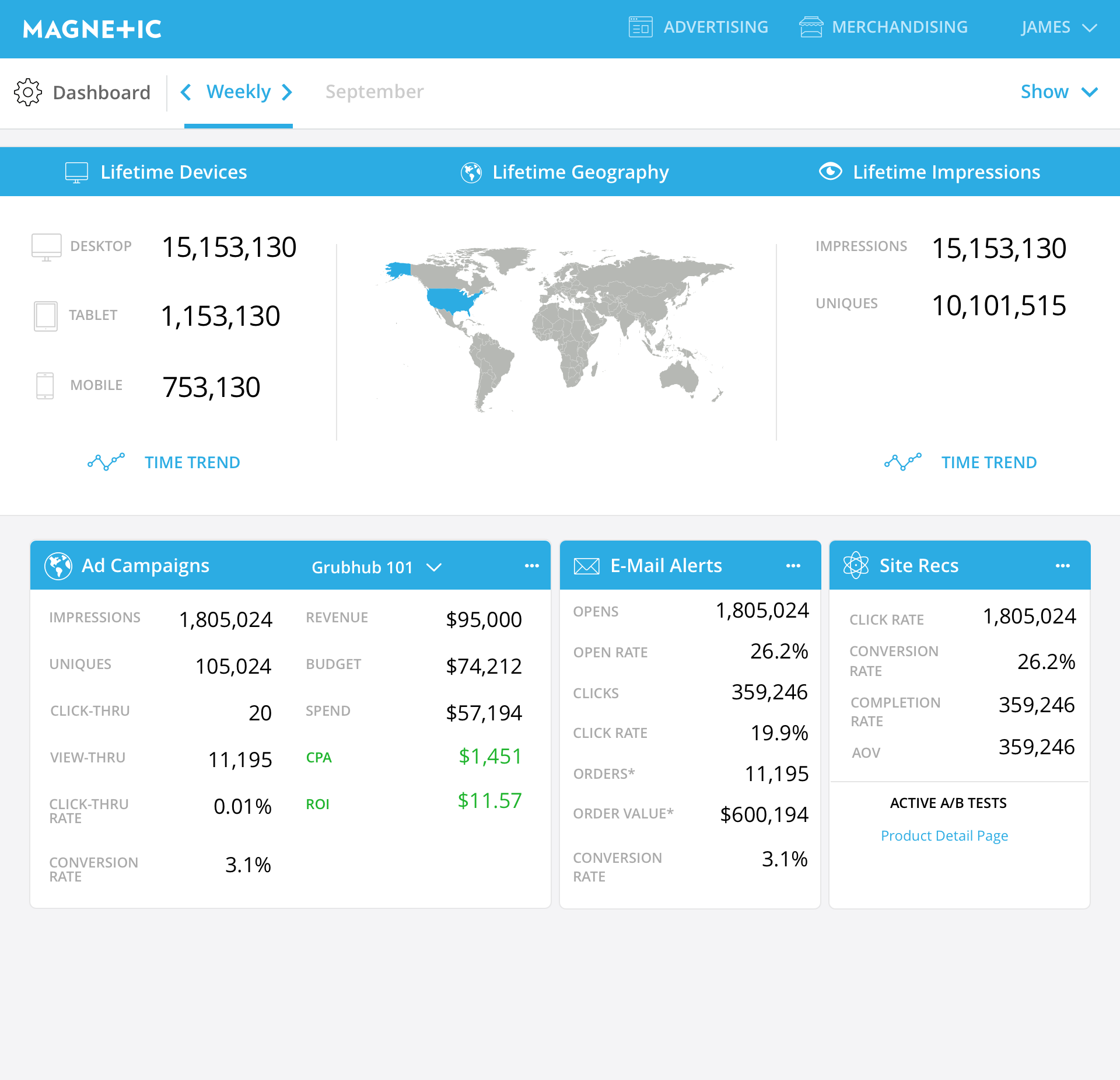 Dashboard (Data) (Weekly).png