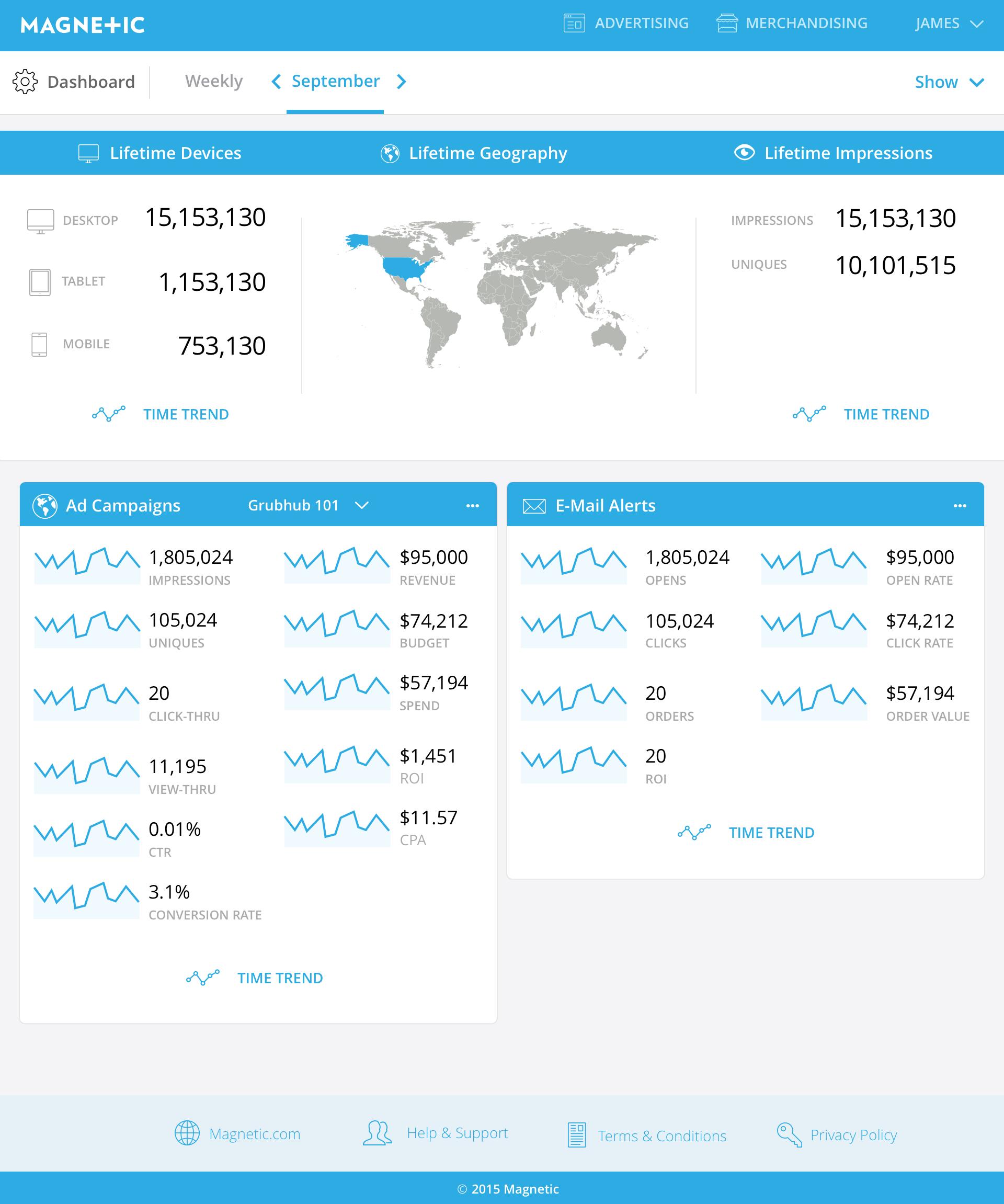 Dashboard (Data) (Sparklines) Vertical.png