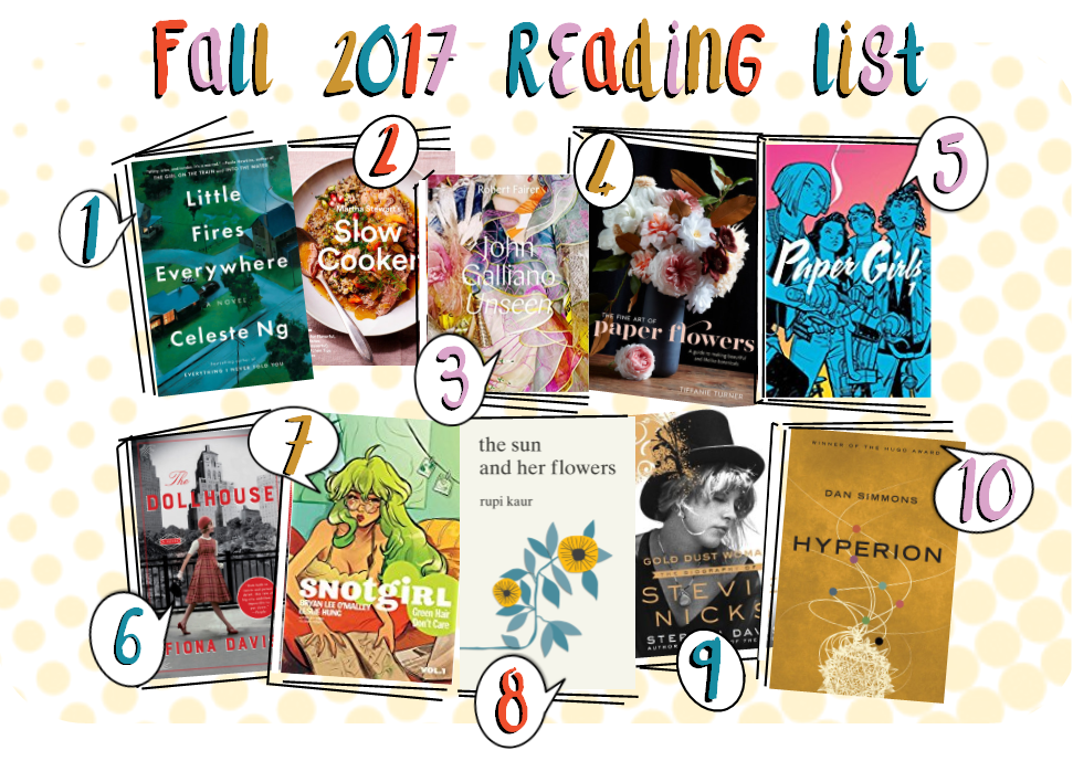 FALL 2017 READING LIST // Dandy Boutique   Reading was hands-down my favorite activity when I was younger. I was a fairly introverted child, so finding a new book at the Scholastic Book Fair was always the highlight of school. As I've gotten older, though, the act of reading feels so much more forced. I find it difficult to concentrate as my mind races with all of the work I have to get done (#adulting, am I right?)... Read More