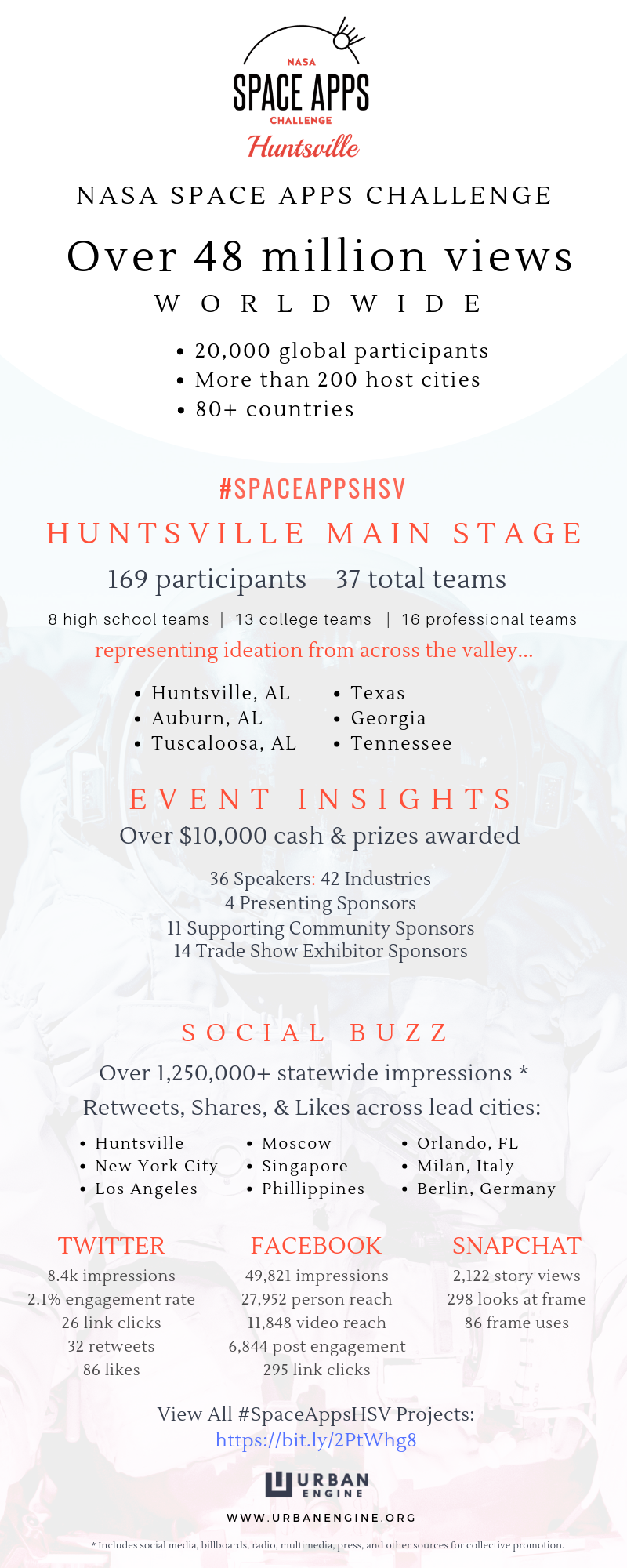 spaceapps2018info.png
