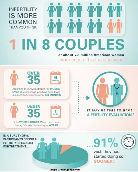 Image borrowed from  Consumer Health Digest