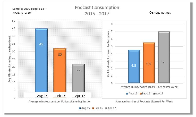 Podcast+TSL+-+Numbr+of+Downloads+04.17.jpg