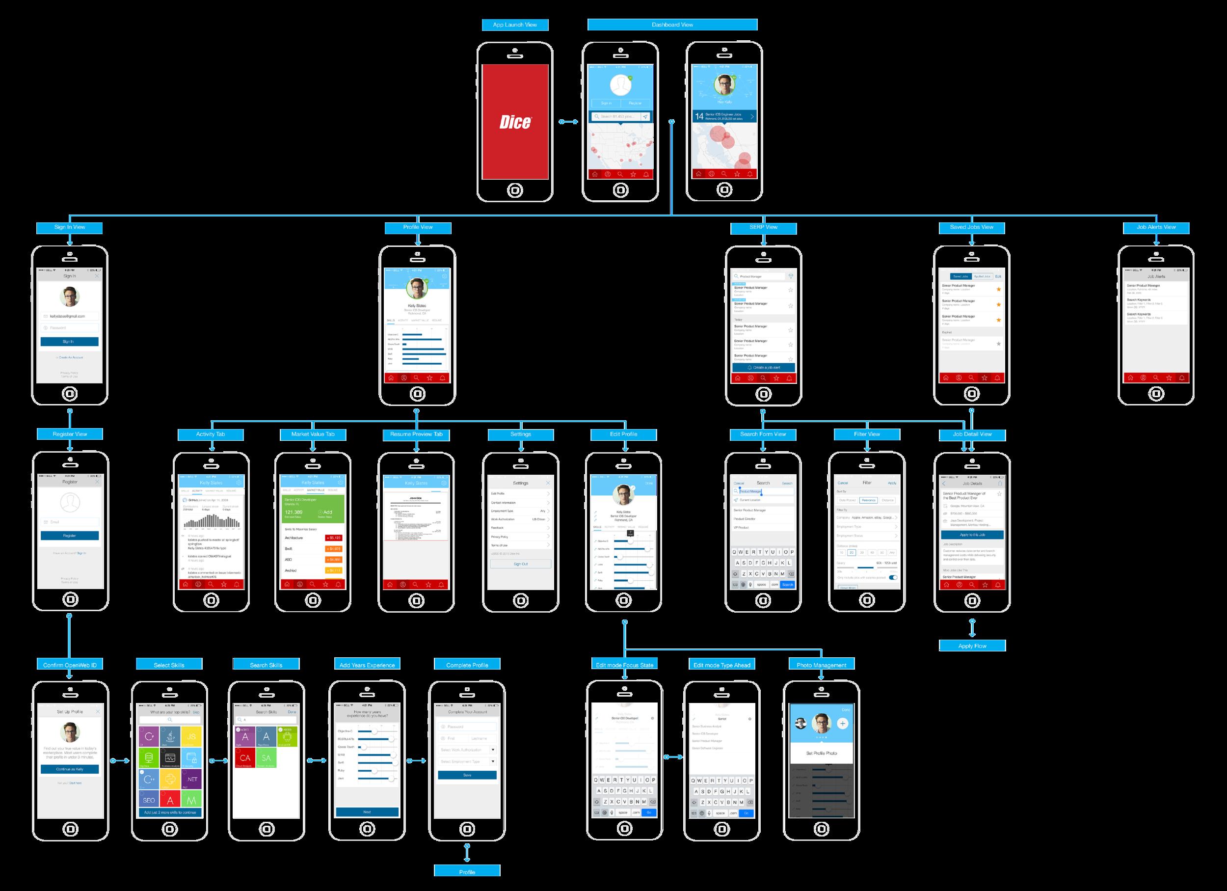 dice_user-flow_mobile_app2.png