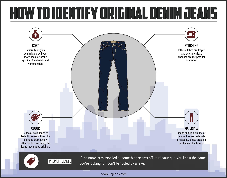 1639866_neobluejeans.com_How to Identify Original Denim Jeans.png