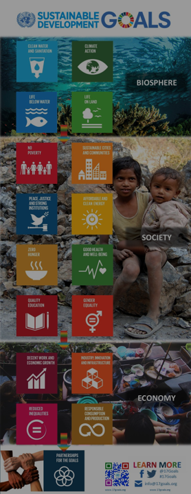 Poster on the 17 Sustainable Development Goals - Click to learn more