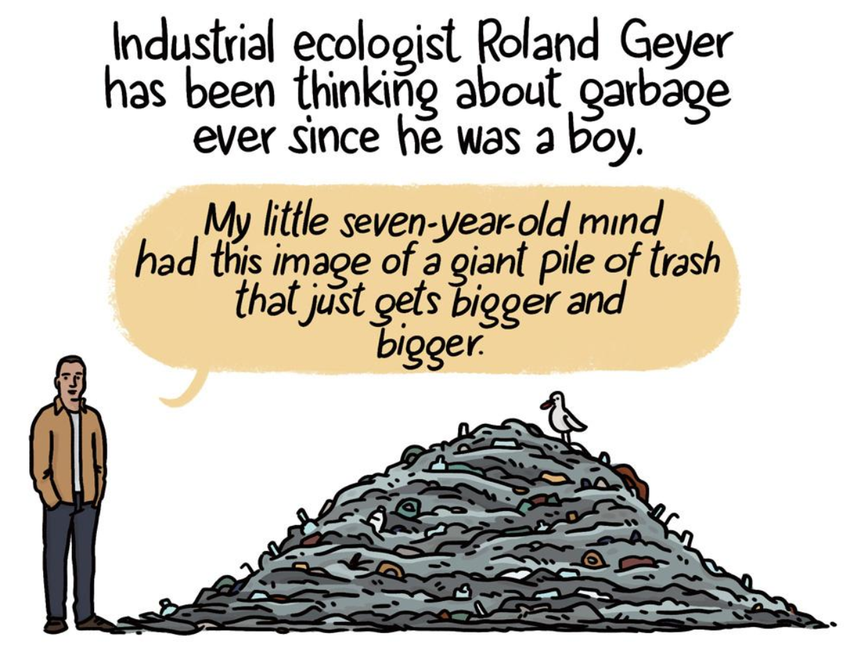 a comic (but definitely not funny) visualization of    where plastic goes