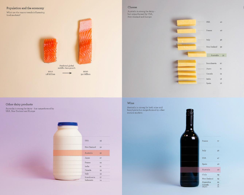 Austrade-Inforgraphic-7.jpg
