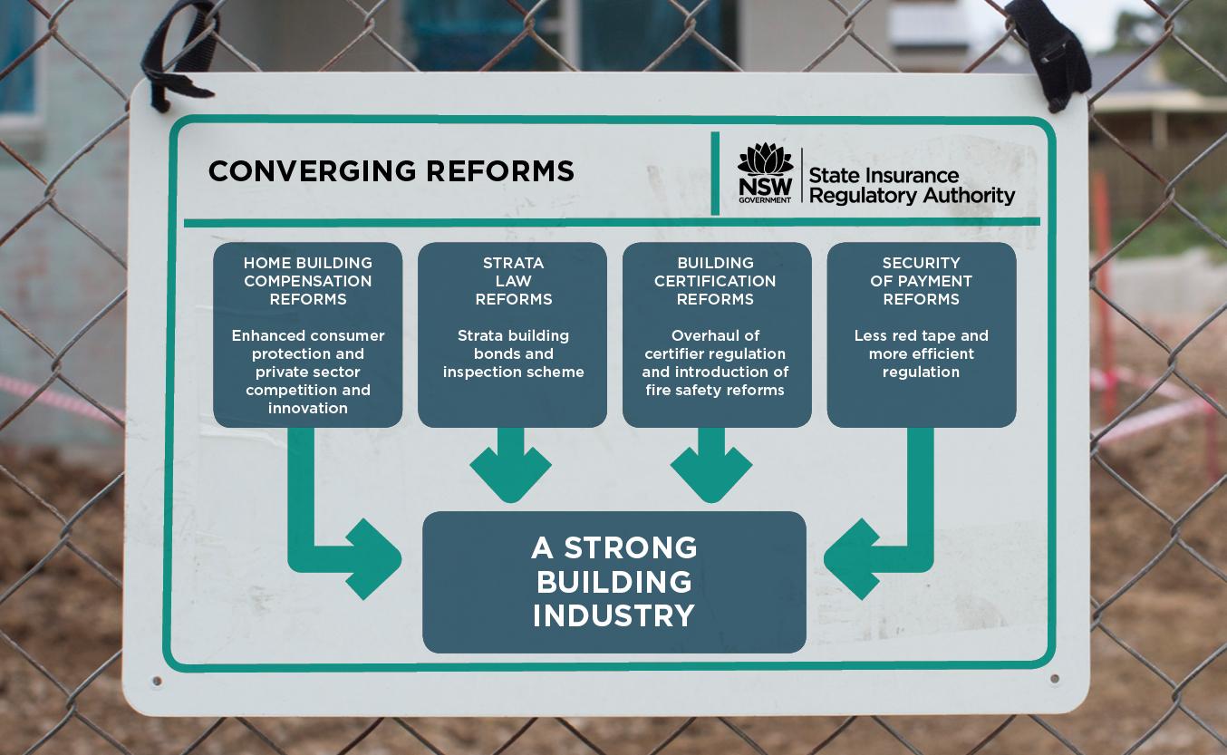 Building Reforms PP V22.jpg