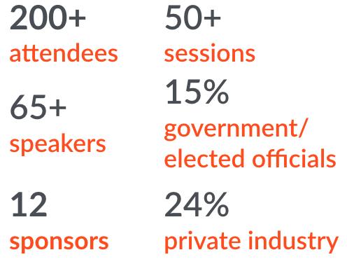 Attendee Breakdown Numbers.png