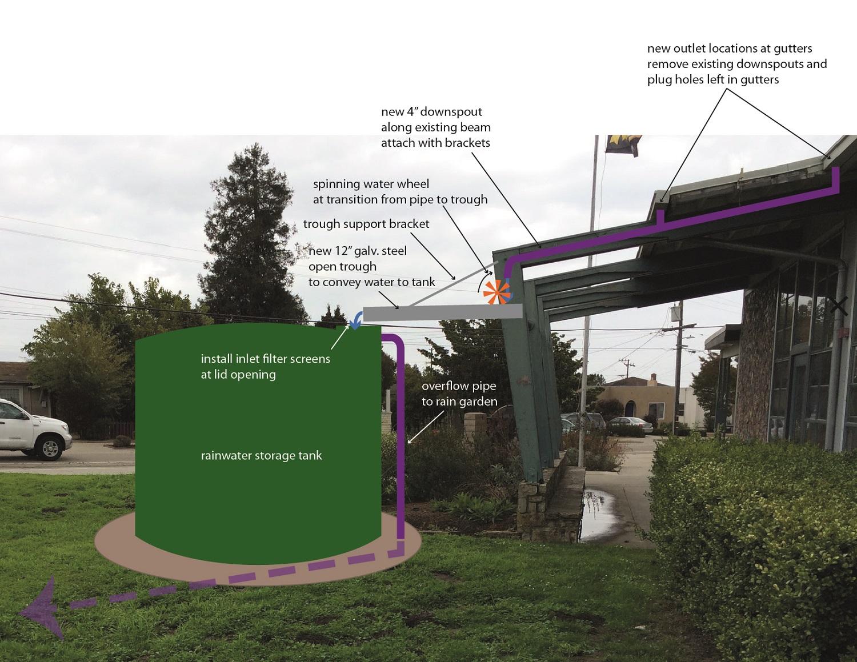 rainwater-schematic-diagram-santa-cruz.jpg