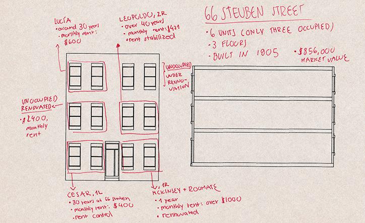 building diagram_steuben_2.jpg