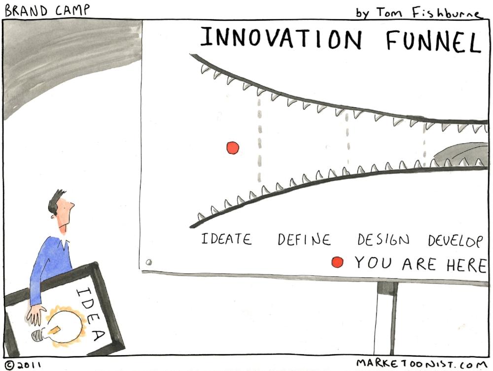 innovation-funnel.jpg