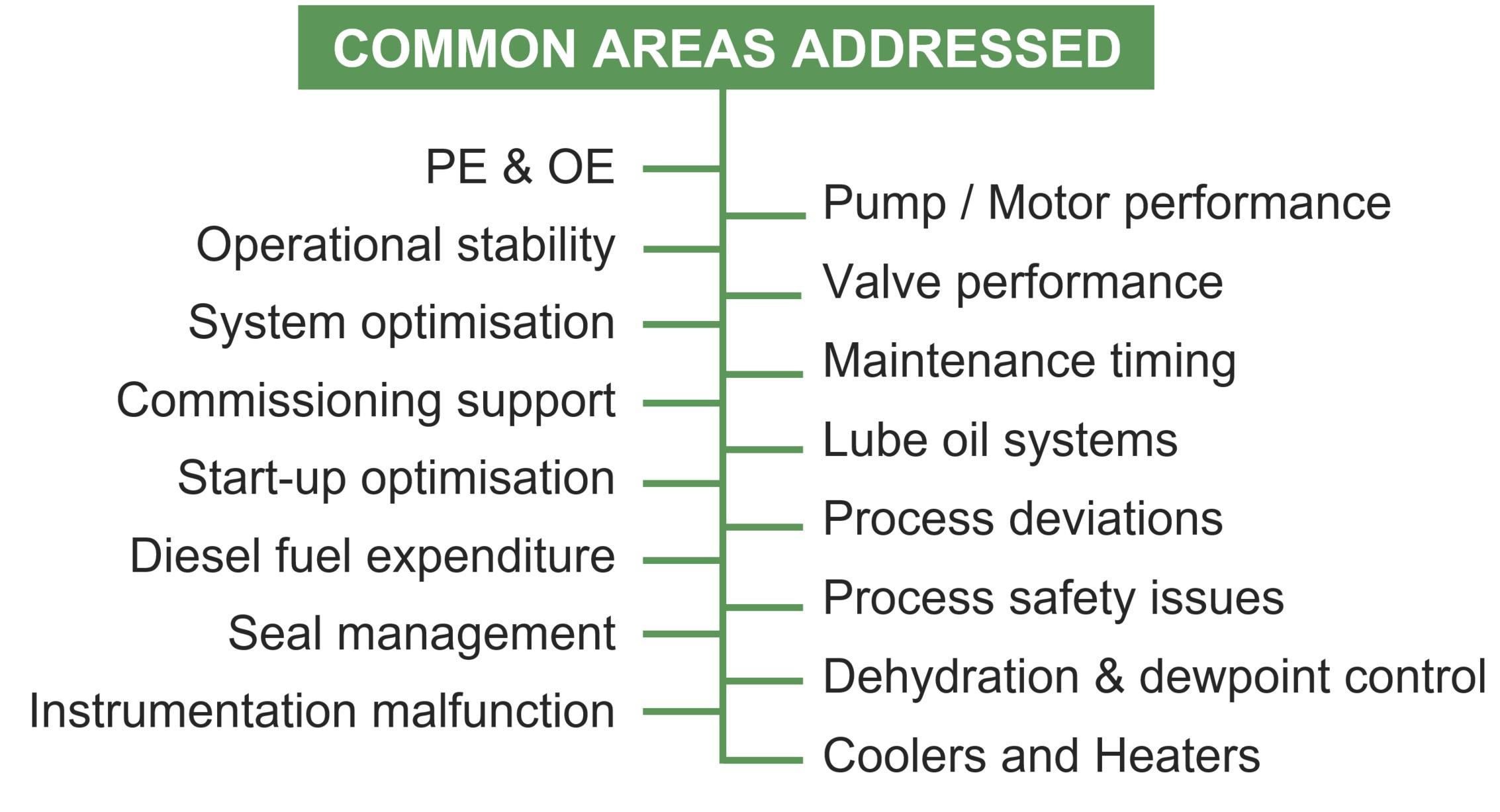 X-PAS Common Areas Addressed