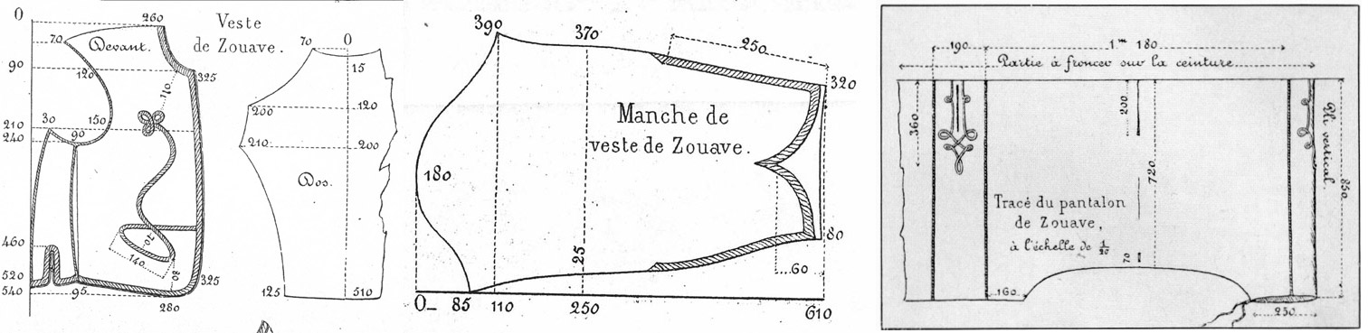 Ca. 1855 patterns for the French-styled Zouave uniforms. American copies differed in having one-piece sleeves and back seams located under the arm. (Courtesy of Ian McWherter)