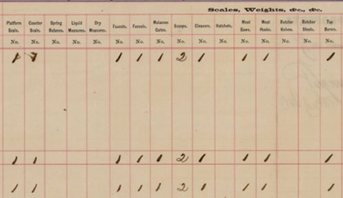 """The 75th Indiana's Commissary form was more detailed, but similar to """"Form 12"""" provided in the 1855 U.S. Regulations for Subsistence. (65)"""