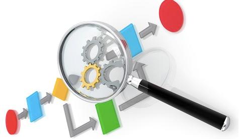 Process Analysis Tools (Bundle)
