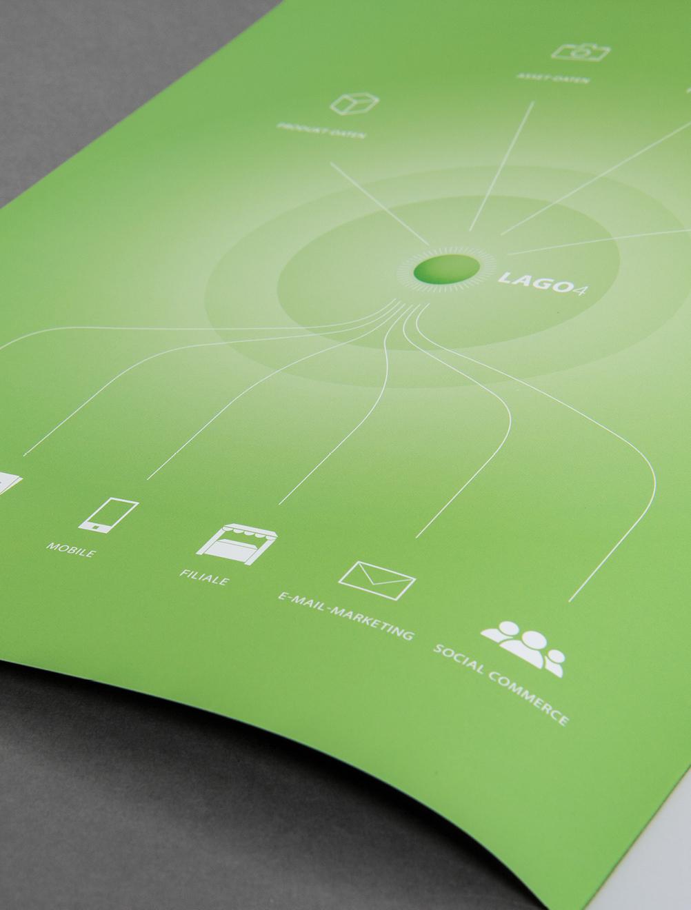 Illustration Mobile, Filiale, E-mail-Marketing, Social Commerce für Lago4 von Comosoft. Gestaltung von den sons of ipanema aus Köln.