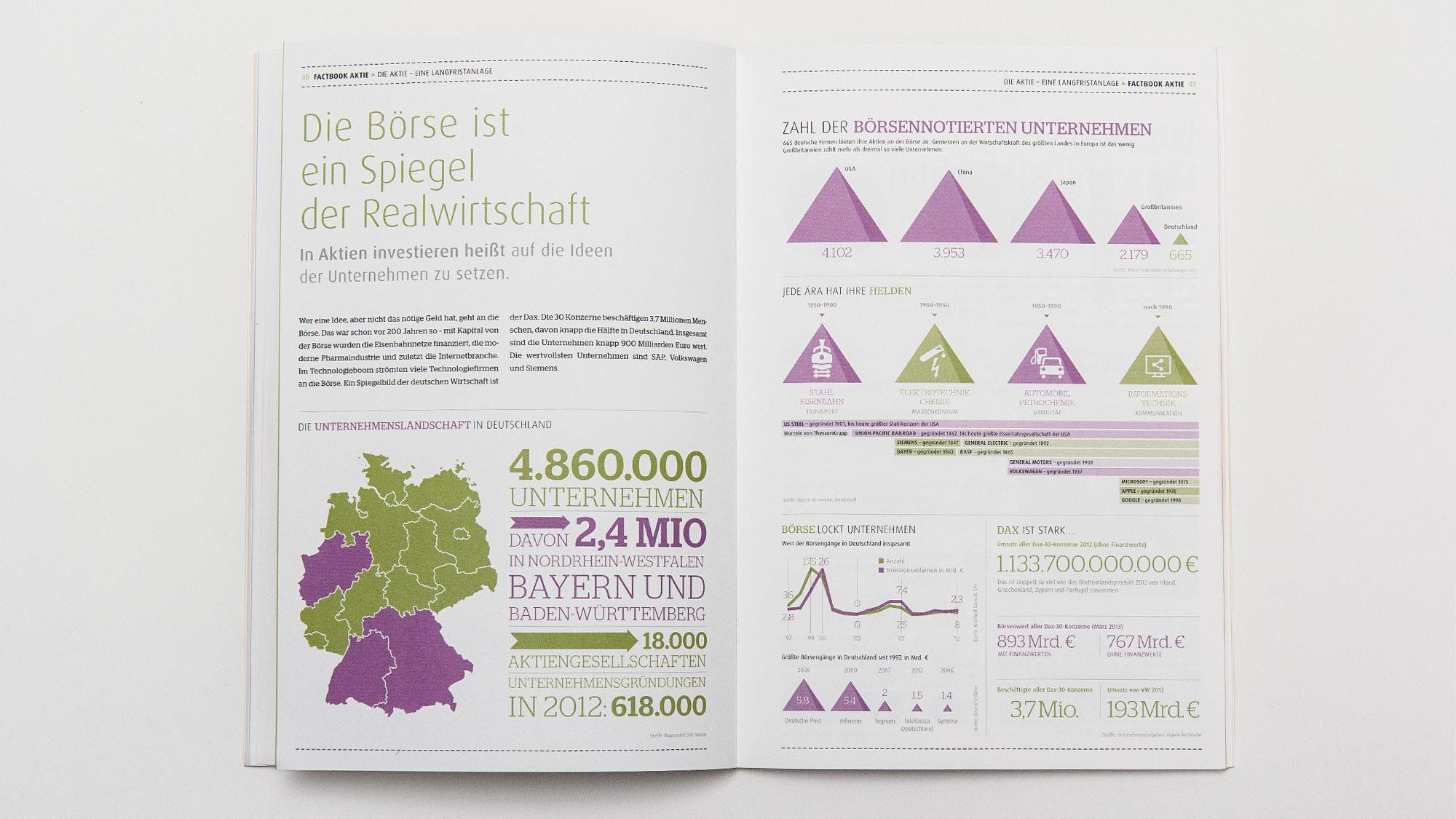 Kreative Infografiken sind eine der Spezialitäten der sons of ipanema aus Köln.